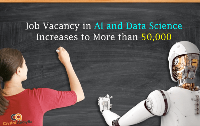 AI and Data Science Jobs
